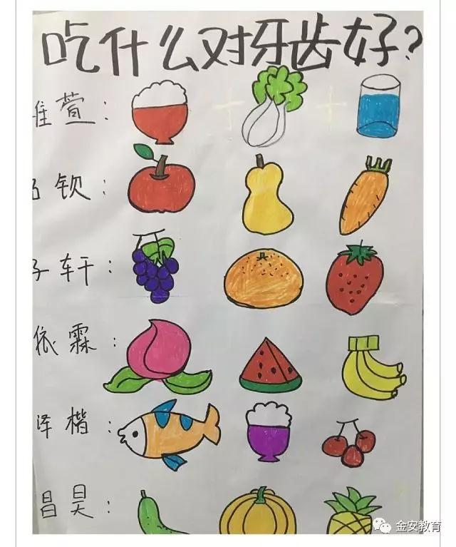 金安幼儿园:中班主题活动《关爱牙齿》